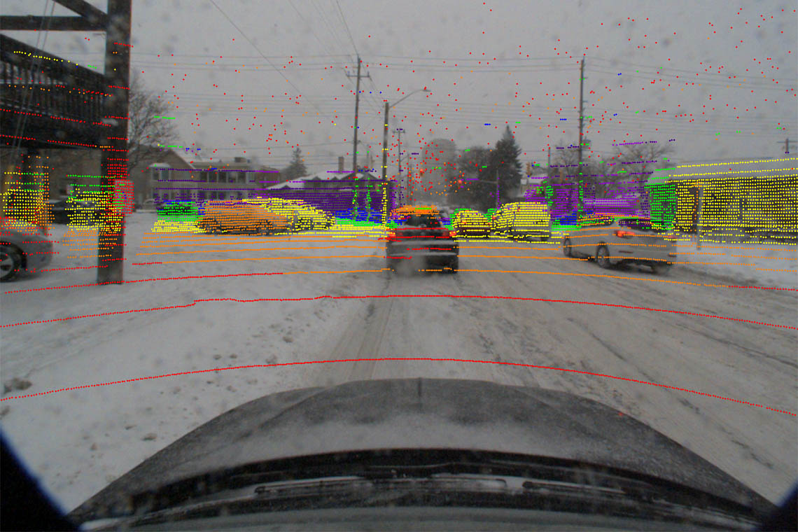 Autonomous vehicle lidar frame